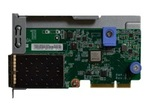 Serveur Tour LENOVO Lenovo ThinkSystem - adaptateur réseau - LAN-on-motherboard (LOM) - 10 Gigabit SFP+ x 2