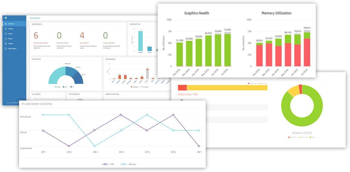 Obtenez des rapports en temps réels et analysez les résultats