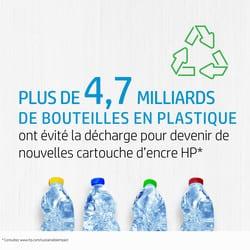 consommable et encre HP participe à la protection de l'environnement